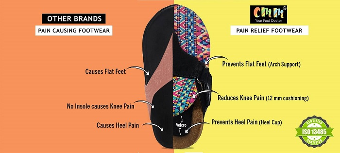 5 methods to test in case your footwear is inflicting ache